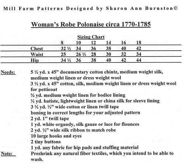 Mill Farm Mill Farm 18e eeuwse Robe a la Polonaise pattern.