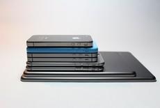 Afmetingen iPhone