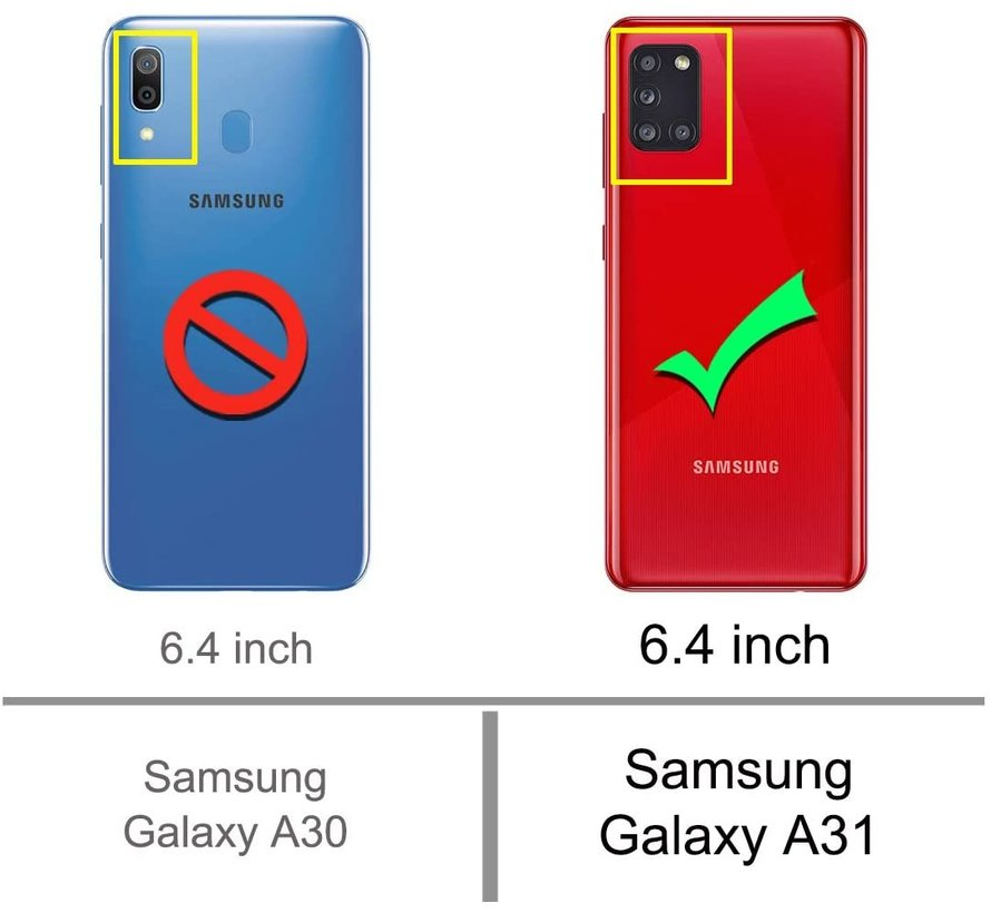 ShieldCase Samsung Galaxy A31 Tempered glass screen protector