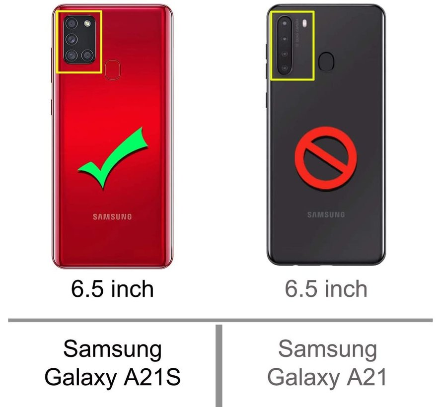 ShieldCase Samsung Galaxy A21s shock case (transparant)