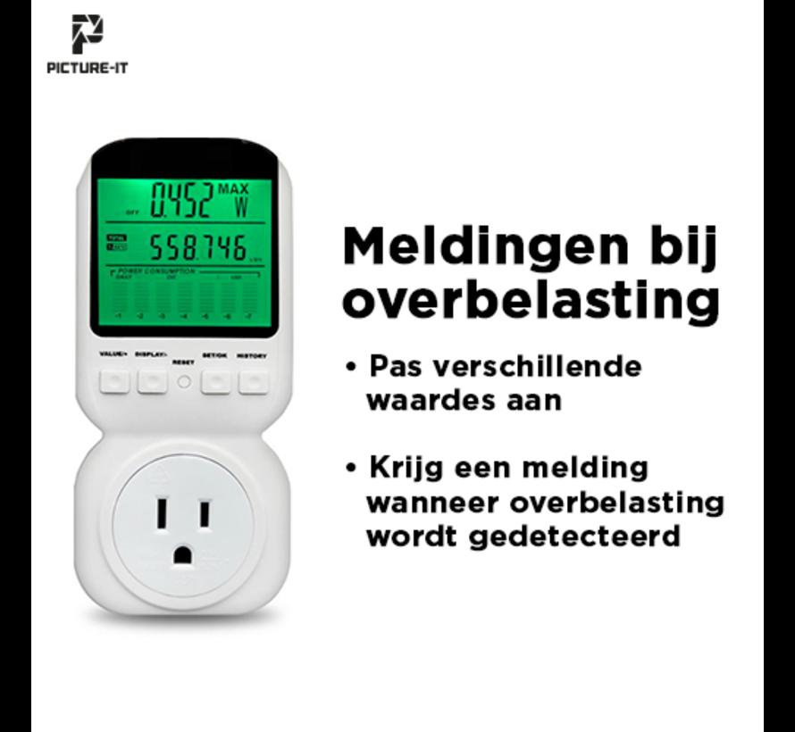 Energiemeter voor al je huishoudelijke apparaten