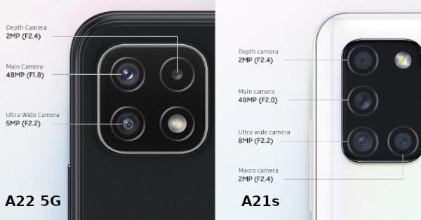 Galaxy A22 5G vs A21s verschillen camera