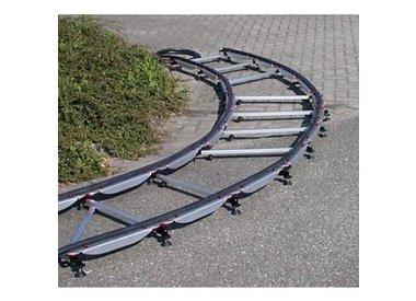 Uni Track systemen