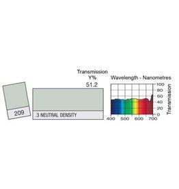 Lee 209 Neutral Density ND.3 gel  (53 x 122cm)
