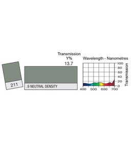 Lee Colour Filter sheet 211 - ND.9