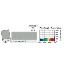 Lee Lee 210 Neutral Density Kleurfilter ND.6 (122 x 53cm)