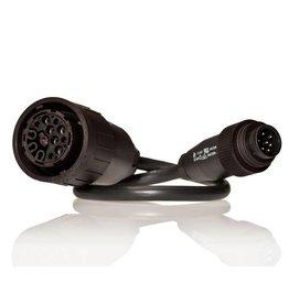Elinchrom Elinchrom Adapter cable Ranger RX to Ranger Quadra ELB 400