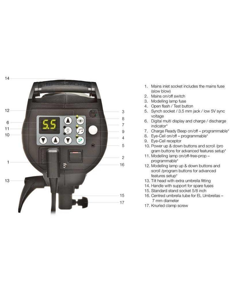 Elinchrom Elinchrom BRX 250 Compact Studioflitser