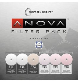 Rotolight Rotolight Replacement filter pack voor Anova Bi-Colour