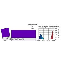 LEE Filters Filter 707 Ultimate Violet 0,53x1,22m