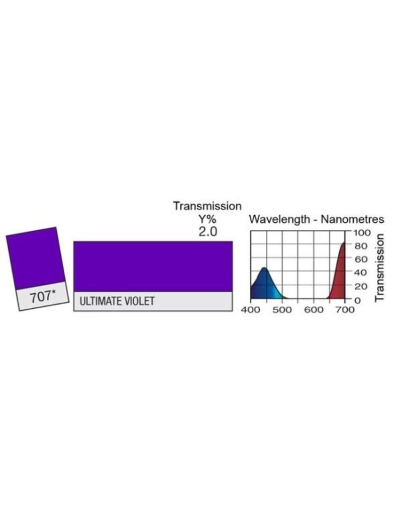 LEE Filters Lee Filter 707 Ultimate Violet 0,53m x 1,22m