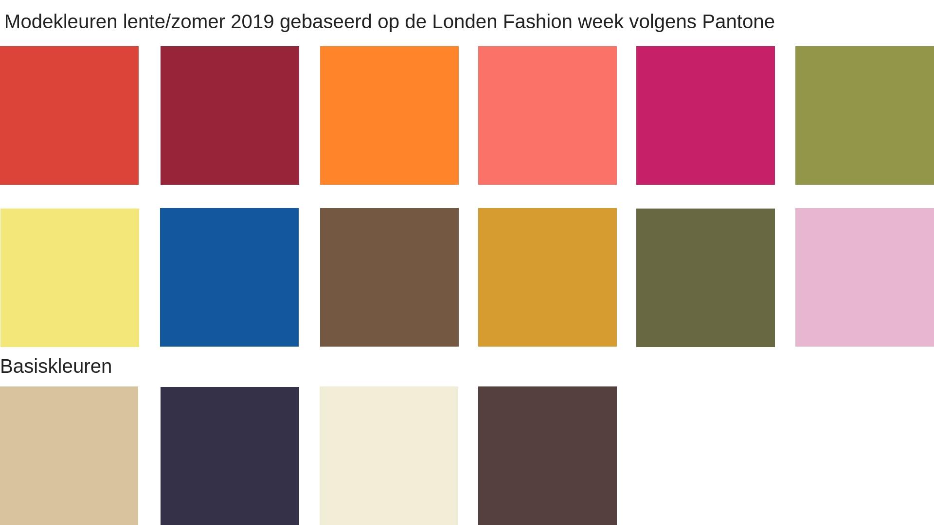 Blog Dé Trendkleuren Voor De Lentezomer 2019 Peachypop