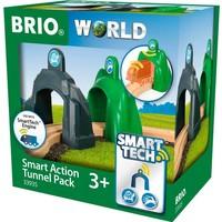 Brio Smart Tech Actietunnels
