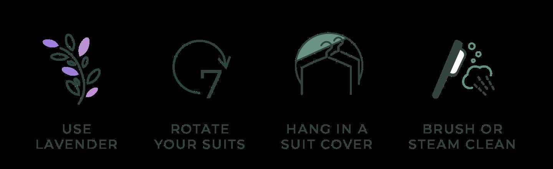 suit care summary