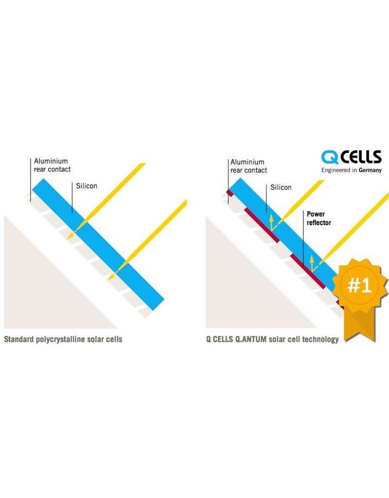 Hanwha Q-Cells Hanwha Q-Cells Q.Peak Duo Mono PERC Half-cell All Black 335 wp