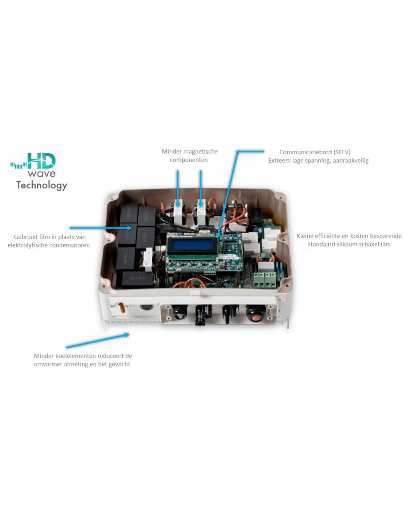 SolarEdge SolarEdge SE3500H enkelfase omvormer 3.5 kW HD-Wave - met SetApp configuratie