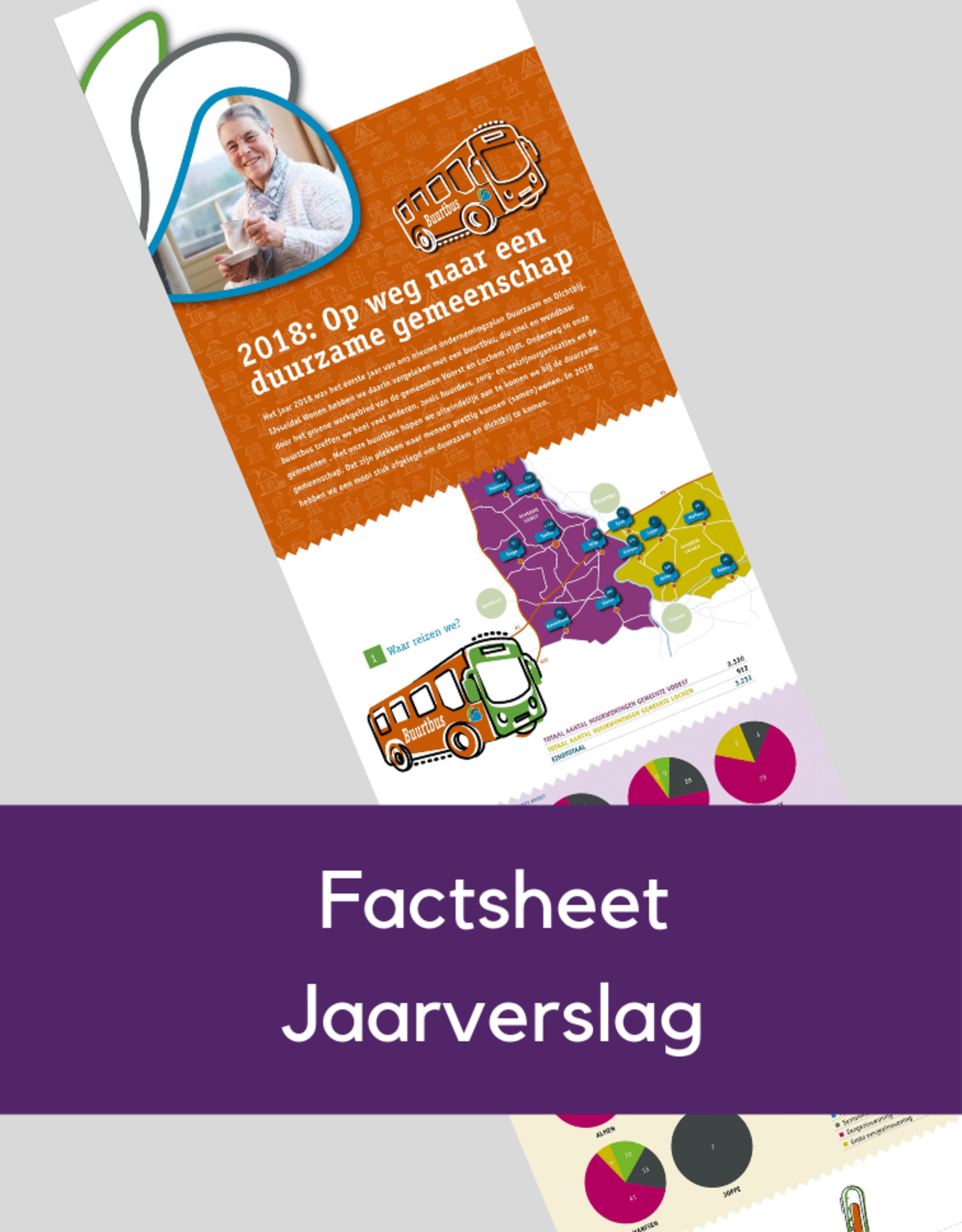 Factsheet belangrijke cijfers IJsseldal Wonen