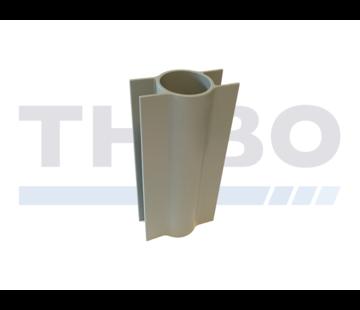 Kantplankhouders voor Ø48 / 60 mm staanders