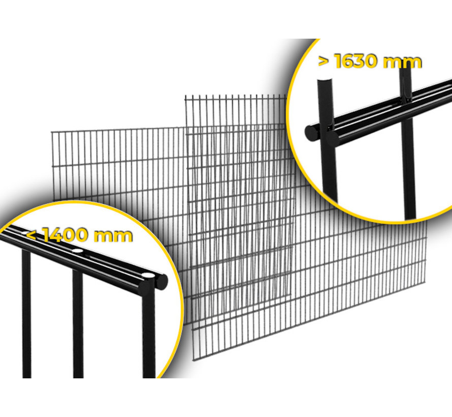 Double wired mesh panel 8/6/8 Minerva Pro