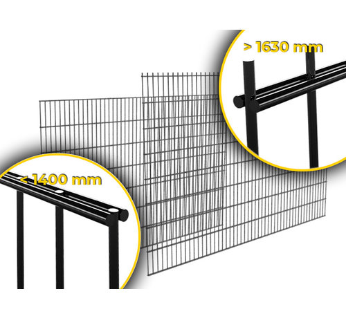 Thibo Double wired mesh panel 6/5/6 Minerva Pro