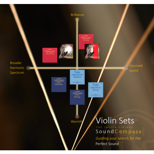 Larsen Violin strings Larsen Il Cannone Soloist