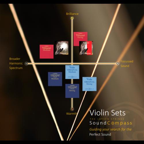 Larsen Violin strings Larsen Il Cannone