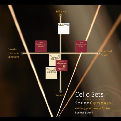 Larsen Cordes pour violoncelle Larsen Magnacore Arioso
