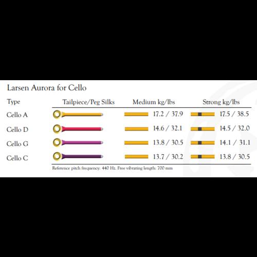 Larsen Cello strings Larsen Aurora
