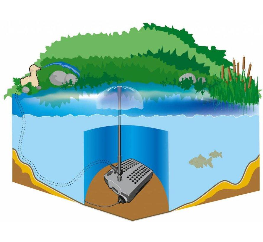 Vijver onderwater filter all-in-one set