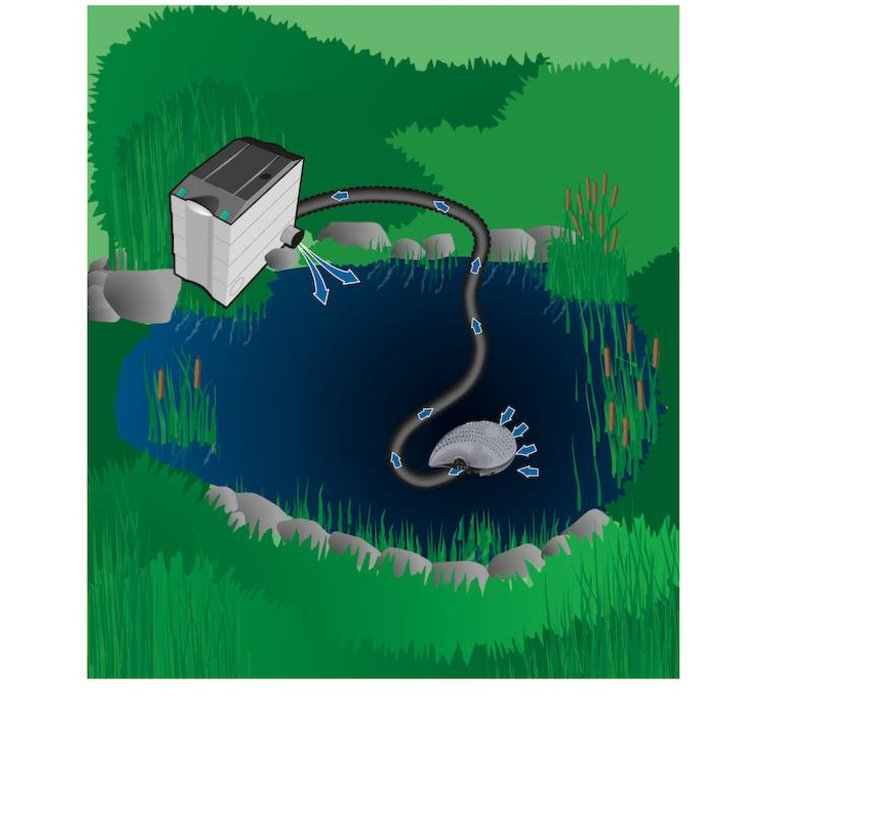 Vijver filter en beeklooppomp 2200 ltr/u