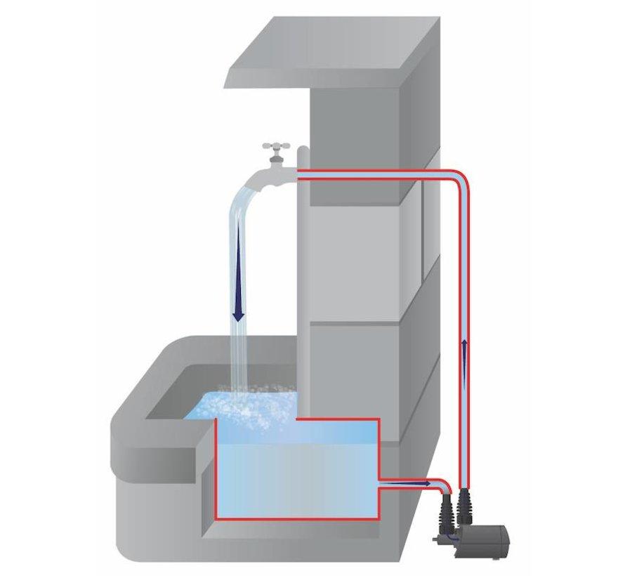 Heissner Vijver multifunctionele pomp Aqua Stark 200-700 ltr/u indoor