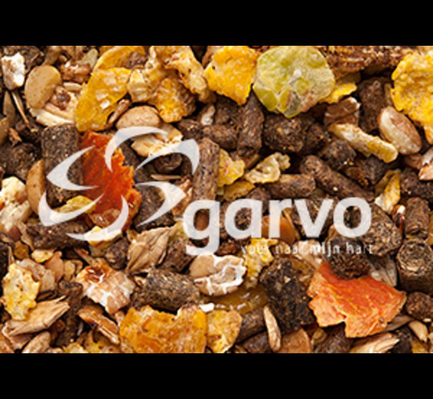 Garvo Alfamix Kangoeroe 15 KG