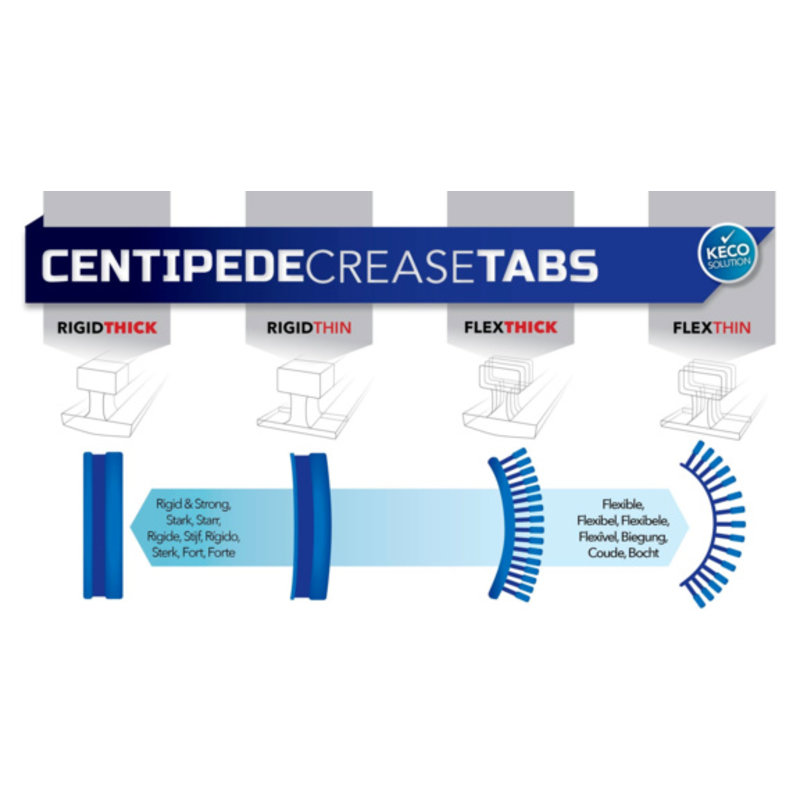 Centipede Variety Pack Blue Flexible Smooth Crease glue tabs - 5 pcs