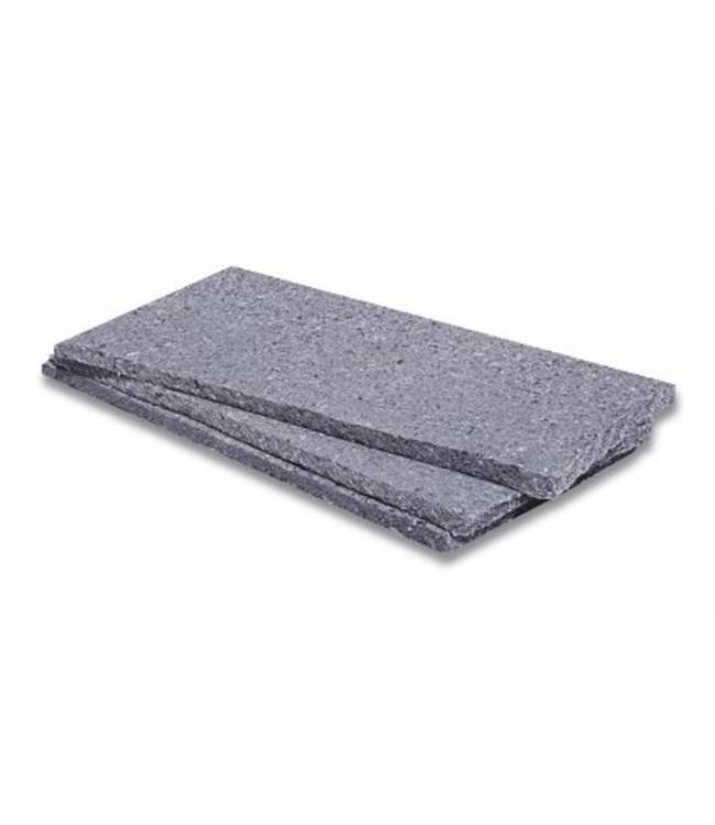 Metisse textielisolatie PMA pak