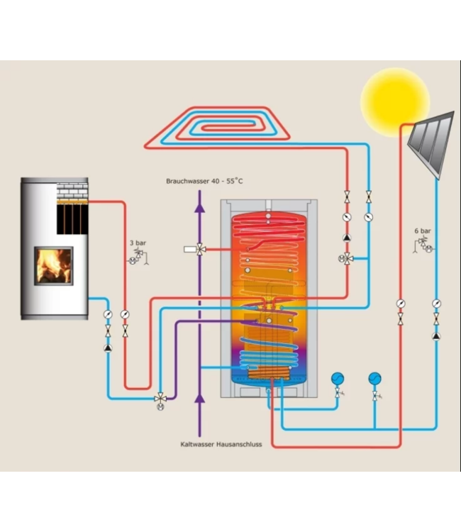 Integraal warmteplan, per uur