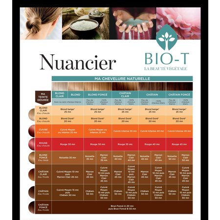 Bio-T Plantenkleuring Bruin - Fase A 100gr