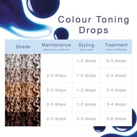 Bouclème Colour Toning Drops 30ml