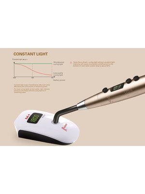 Woodpecker LED H ORTHO curing light. 1200-1800 mW/cm2