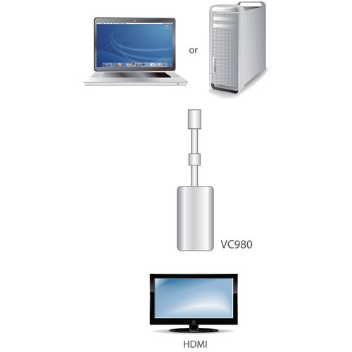 Aten Aten Mini DisplayPort Kabel - HDMI-Connector 0.15 m Wit