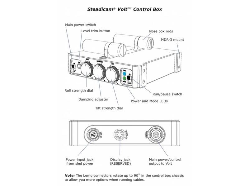 Steadicam Volt Upgrade System für Steadicam M1 - M1 Volt
