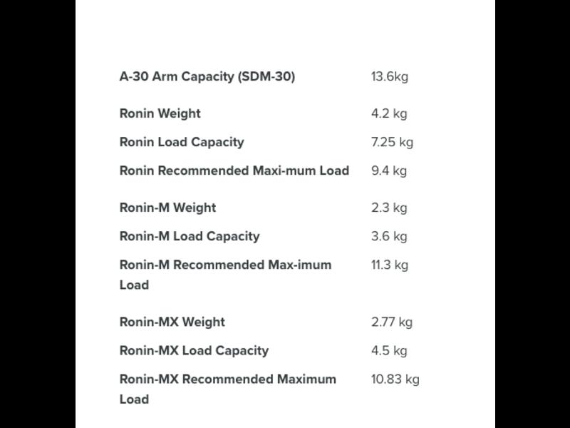 Steadicam Steadimate A-30 System (SDM-30)