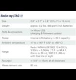Chrosziel Smart Ranger 2 - Q-SR2-KIT