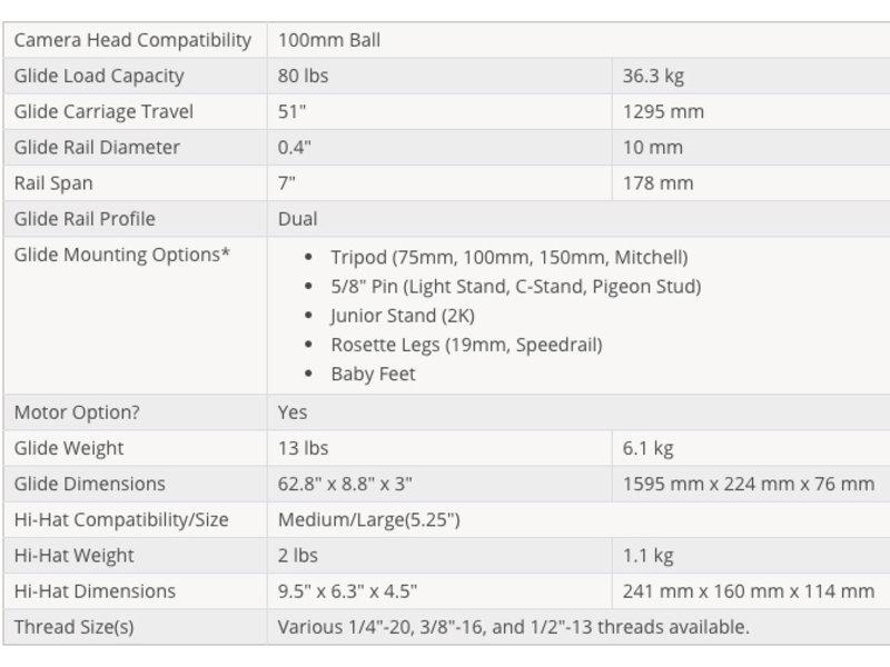 MYT WORKS Slider 5ft. rail length 100mm Bowl