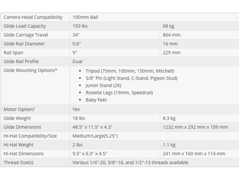 MYT WORKS Large Camera Slider 5ft. rail length with 100mm Bowl #2031