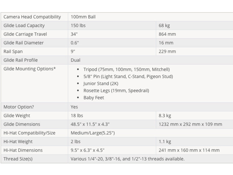 MYT WORKS Slider 5ft. rail length with 100mm Bowl #1034