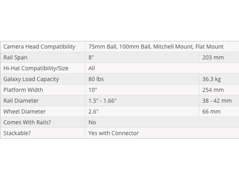 MYT WORKS Level 5 Standard Skater Kit, 75mm Bowl , #1435