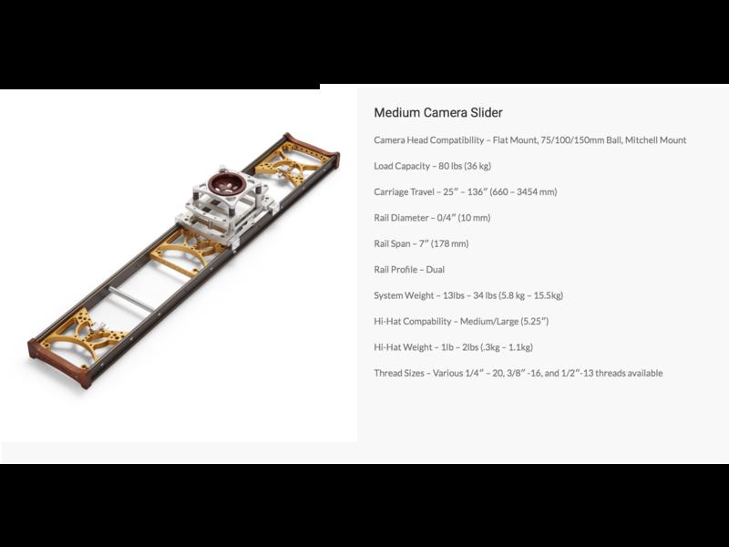 MYT WORKS Slider 4ft. rail length 75mm Bowl #1350