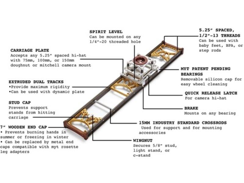 MYT WORKS Slider 6ft. rail length 75mm Bowl #1352