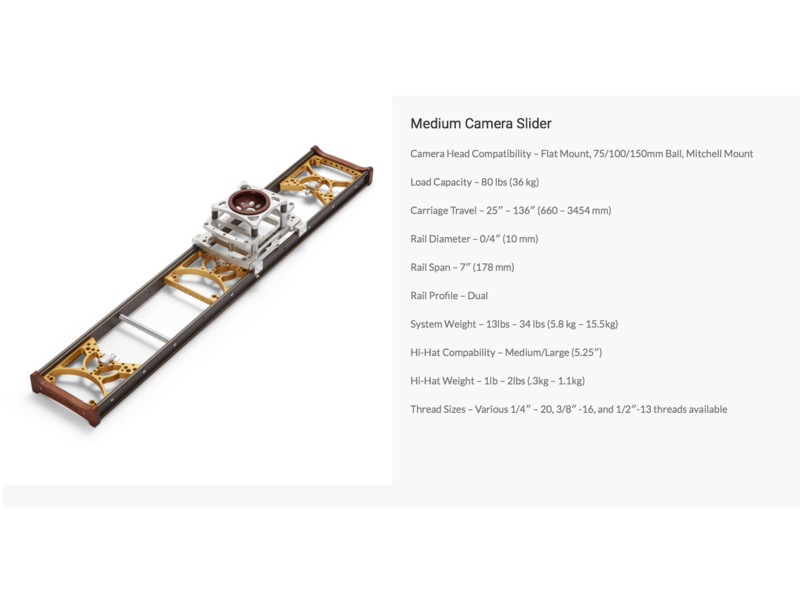 MYT WORKS Slider 4ft. rail length 100mm Bowl #1030
