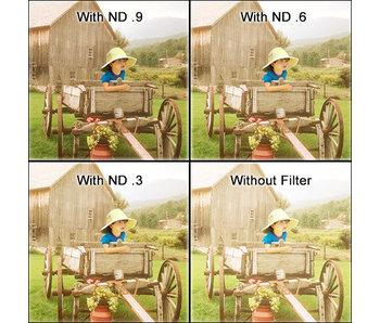 Tiffen Filters 77MM WW NEUTRAL DENSITY 0.9 Filter - W77ND9
